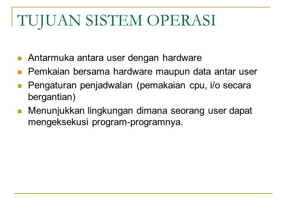TUJUAN SISTEM OPERASI Antarmuka antara user dengan hardware