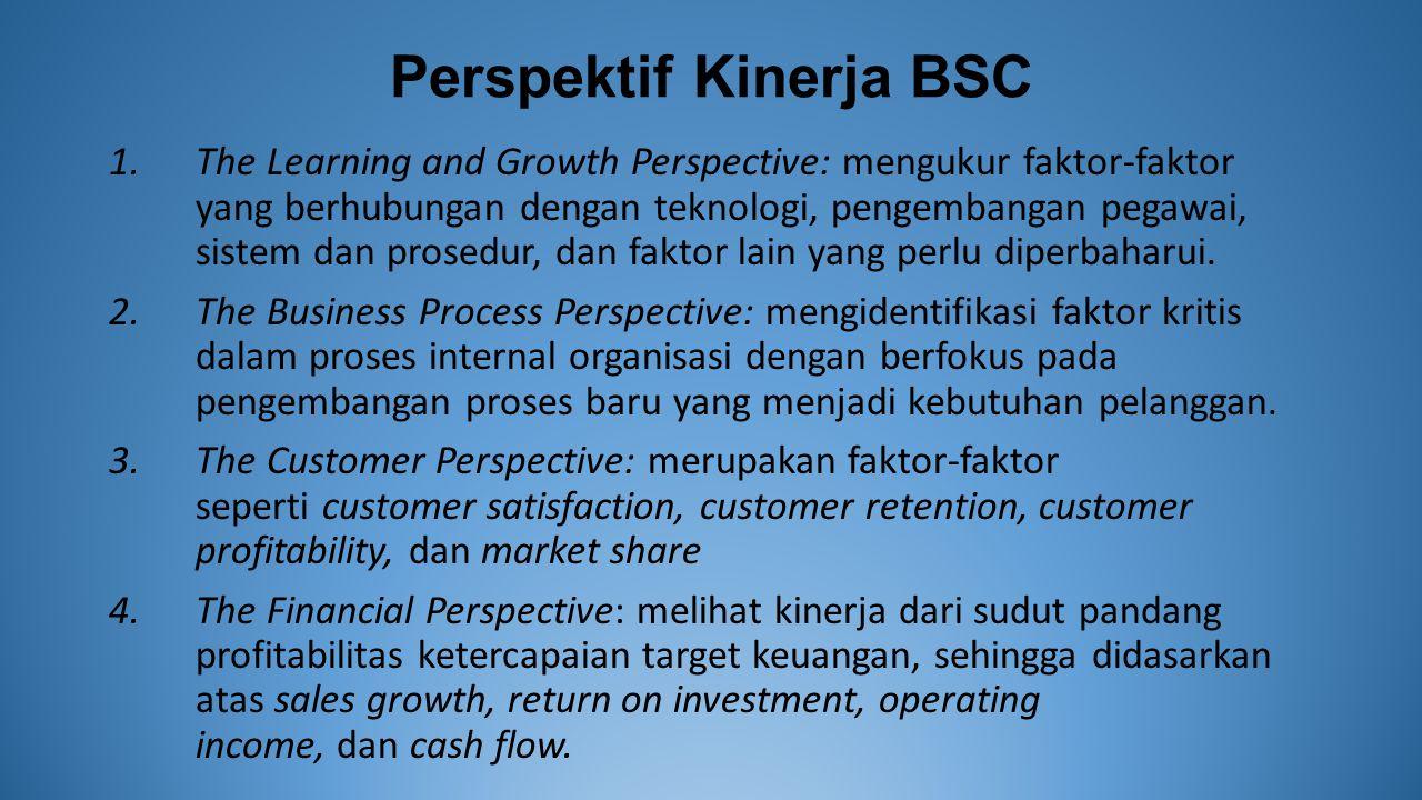 Perspektif Kinerja BSC
