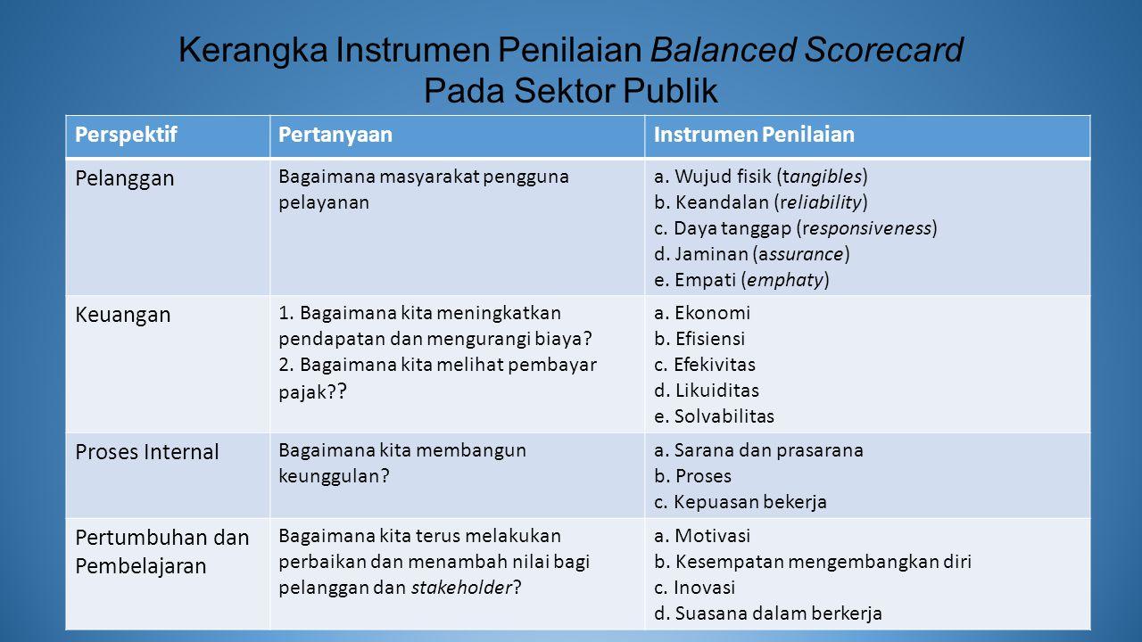 Kerangka Instrumen Penilaian Balanced Scorecard Pada Sektor Publik