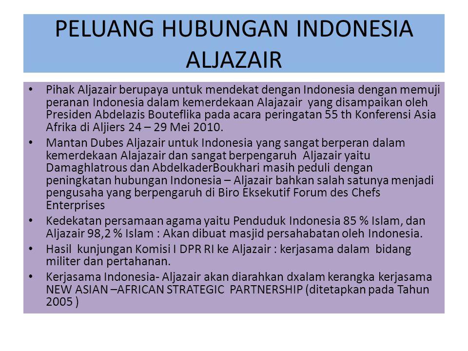 PELUANG HUBUNGAN INDONESIA ALJAZAIR