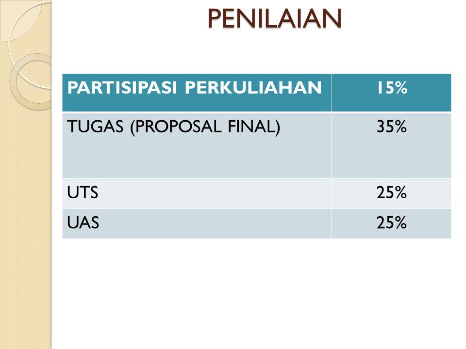 PENILAIAN PARTISIPASI PERKULIAHAN 15% TUGAS (PROPOSAL FINAL) 35% UTS