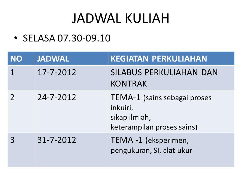 JADWAL KULIAH SELASA 07.30-09.10 NO JADWAL KEGIATAN PERKULIAHAN 1