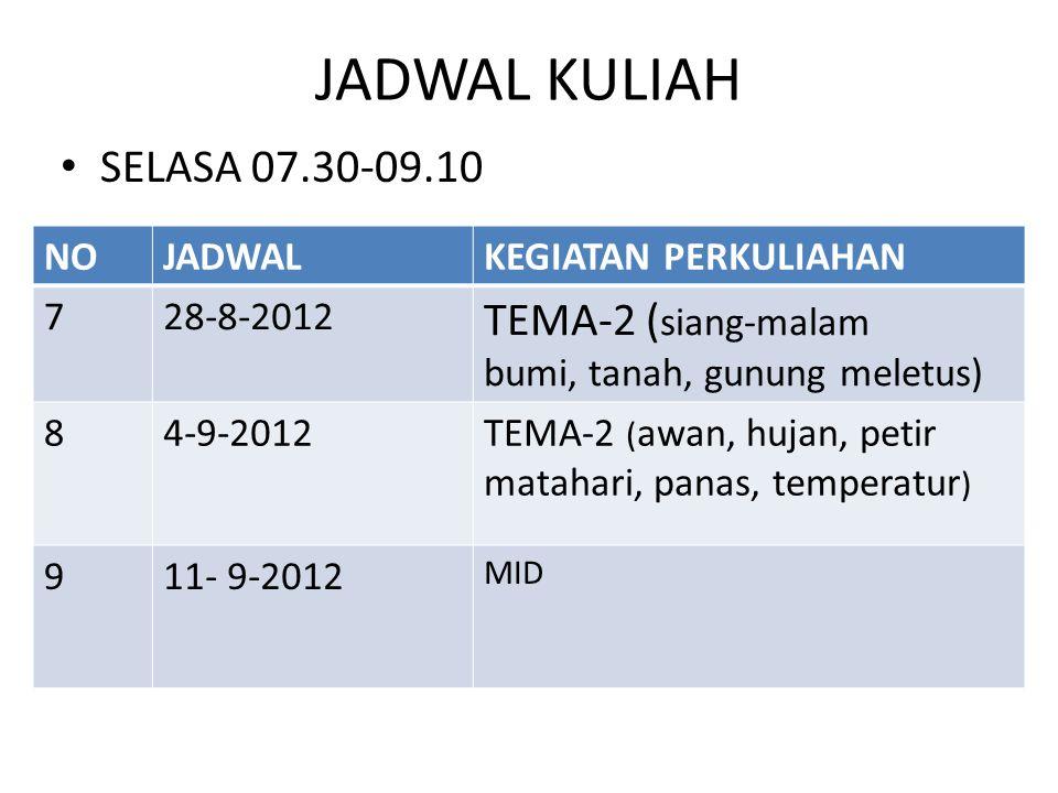 JADWAL KULIAH SELASA 07.30-09.10 TEMA-2 (siang-malam NO JADWAL