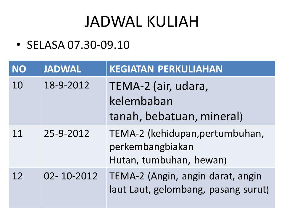 JADWAL KULIAH SELASA 07.30-09.10 TEMA-2 (air, udara, kelembaban