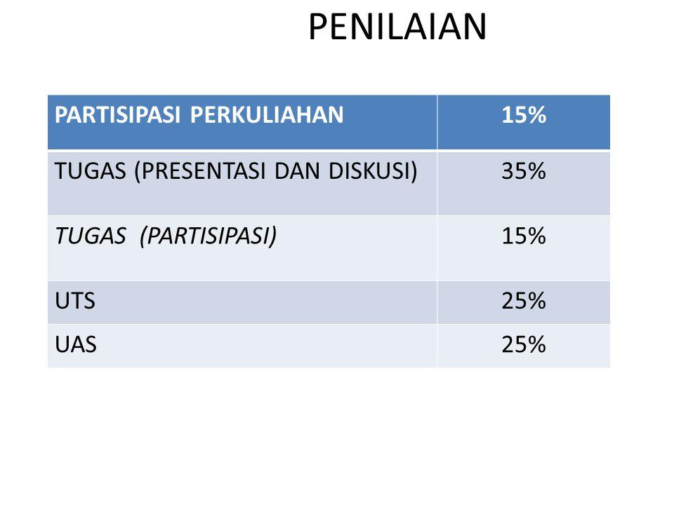 PENILAIAN PARTISIPASI PERKULIAHAN 15% TUGAS (PRESENTASI DAN DISKUSI)
