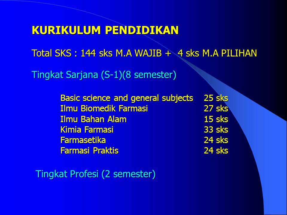 KURIKULUM PENDIDIKAN Total SKS : 144 sks M.A WAJIB + 4 sks M.A PILIHAN
