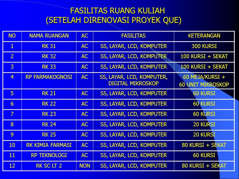 FASILITAS RUANG KULIAH (SETELAH DIRENOVASI PROYEK QUE)