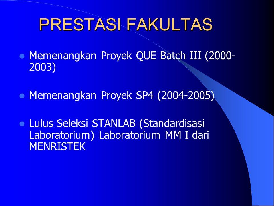 PRESTASI FAKULTAS Memenangkan Proyek QUE Batch III (2000-2003)