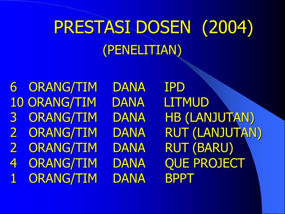 PRESTASI DOSEN (2004) (PENELITIAN) 6 ORANG/TIM DANA