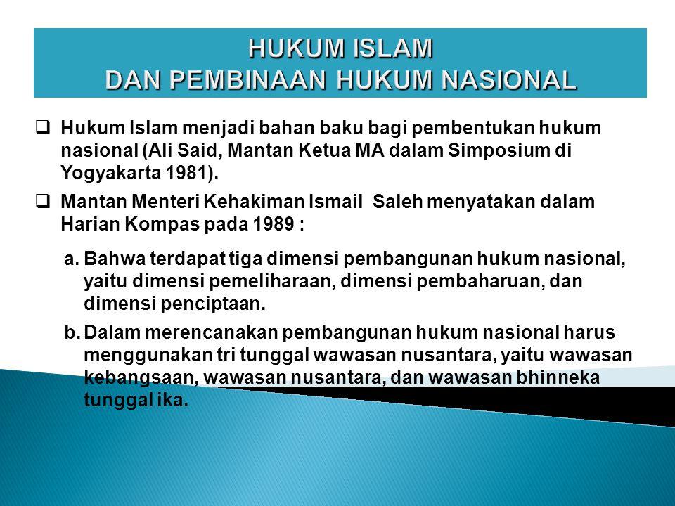 HUKUM ISLAM DAN PEMBINAAN HUKUM NASIONAL
