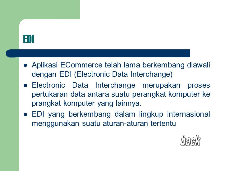 EDI Aplikasi ECommerce telah lama berkembang diawali dengan EDI (Electronic Data Interchange)