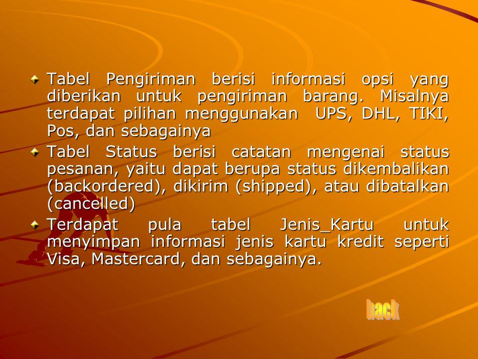 Tabel Pengiriman berisi informasi opsi yang diberikan untuk pengiriman barang. Misalnya terdapat pilihan menggunakan UPS, DHL, TIKI, Pos, dan sebagainya
