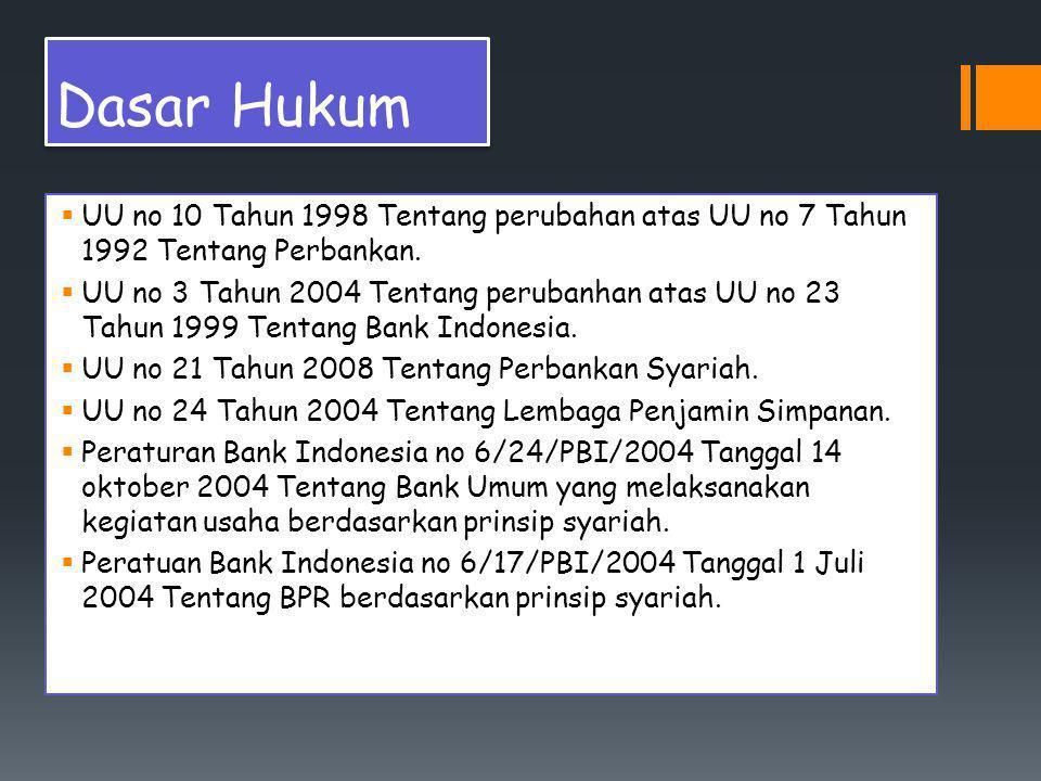 Dasar Hukum UU no 10 Tahun 1998 Tentang perubahan atas UU no 7 Tahun 1992 Tentang Perbankan.