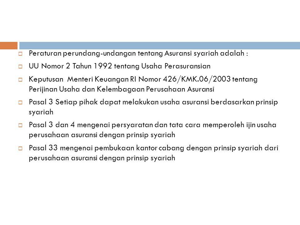 Peraturan perundang-undangan tentang Asuransi syariah adalah :