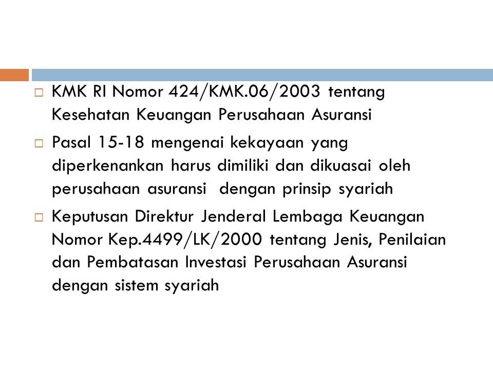 KMK RI Nomor 424/KMK.06/2003 tentang Kesehatan Keuangan Perusahaan Asuransi