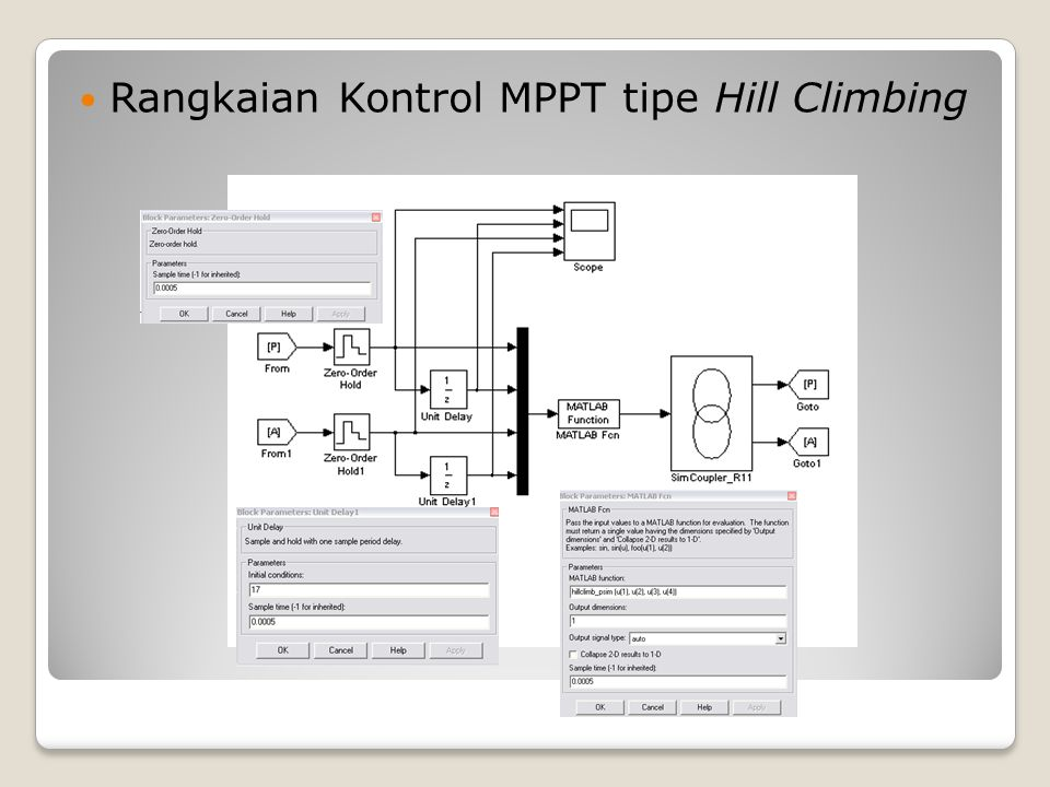 Rangkaian Kontrol MPPT tipe Hill Climbing