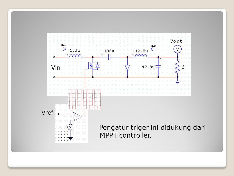Pengatur triger ini didukung dari MPPT controller.