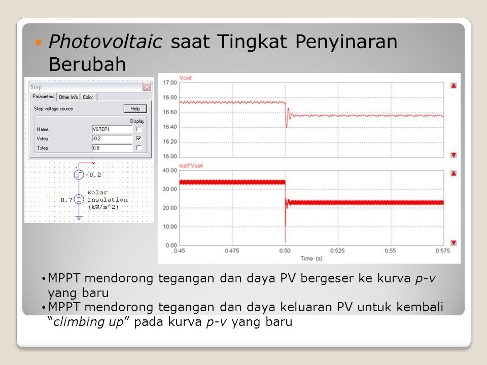Photovoltaic saat Tingkat Penyinaran Berubah