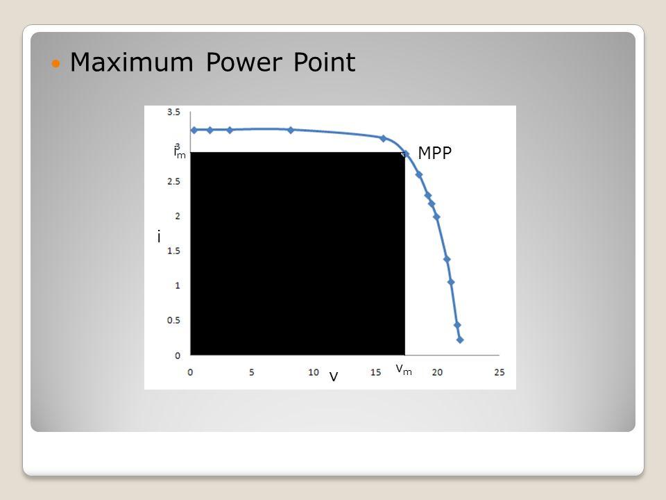 Maximum Power Point im MPP i vm v