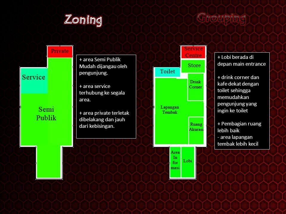 Grouping Zoning + Lobi berada di depan main entrance