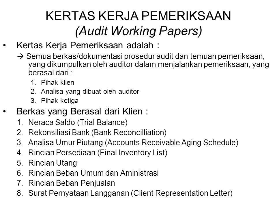KERTAS KERJA PEMERIKSAAN (Audit Working Papers)