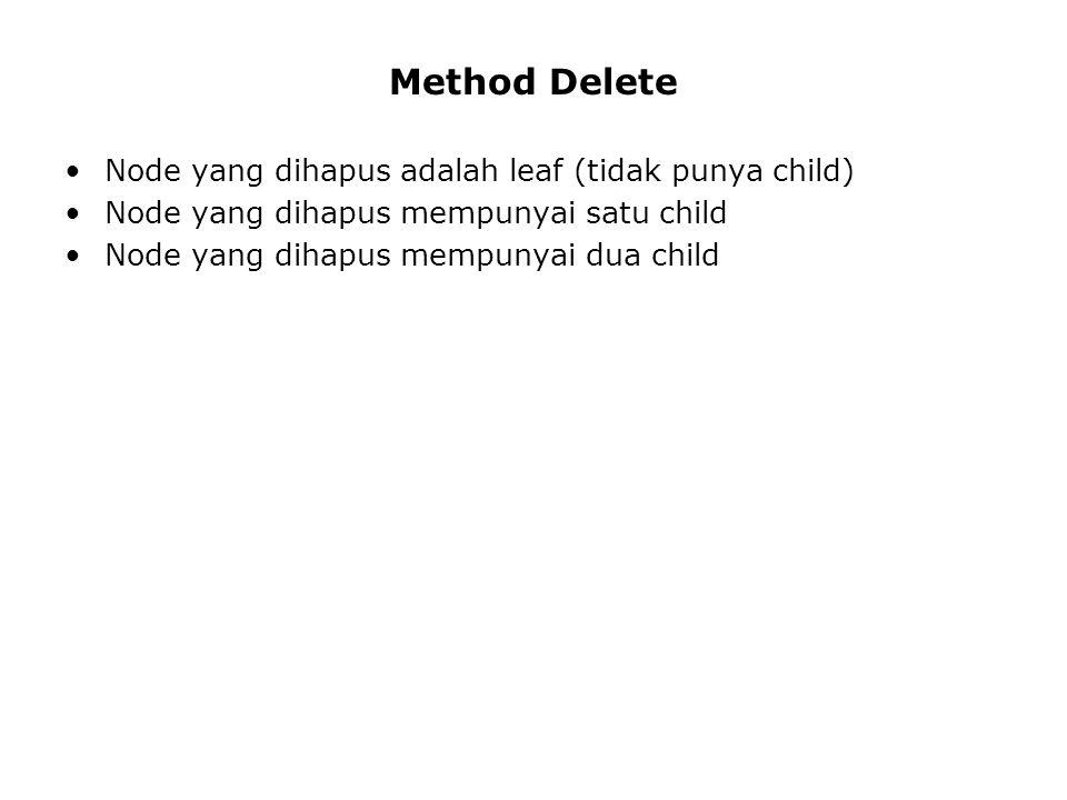 Method Delete Node yang dihapus adalah leaf (tidak punya child)