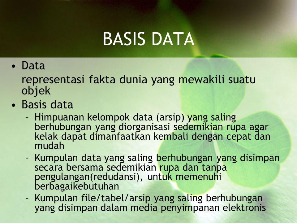 BASIS DATA Data representasi fakta dunia yang mewakili suatu objek