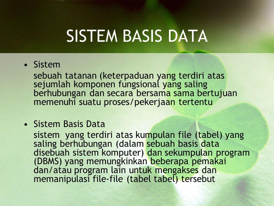 SISTEM BASIS DATA Sistem