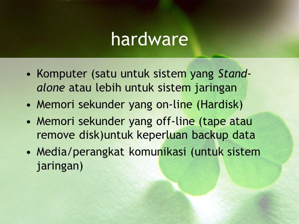 hardware Komputer (satu untuk sistem yang Stand-alone atau lebih untuk sistem jaringan. Memori sekunder yang on-line (Hardisk)