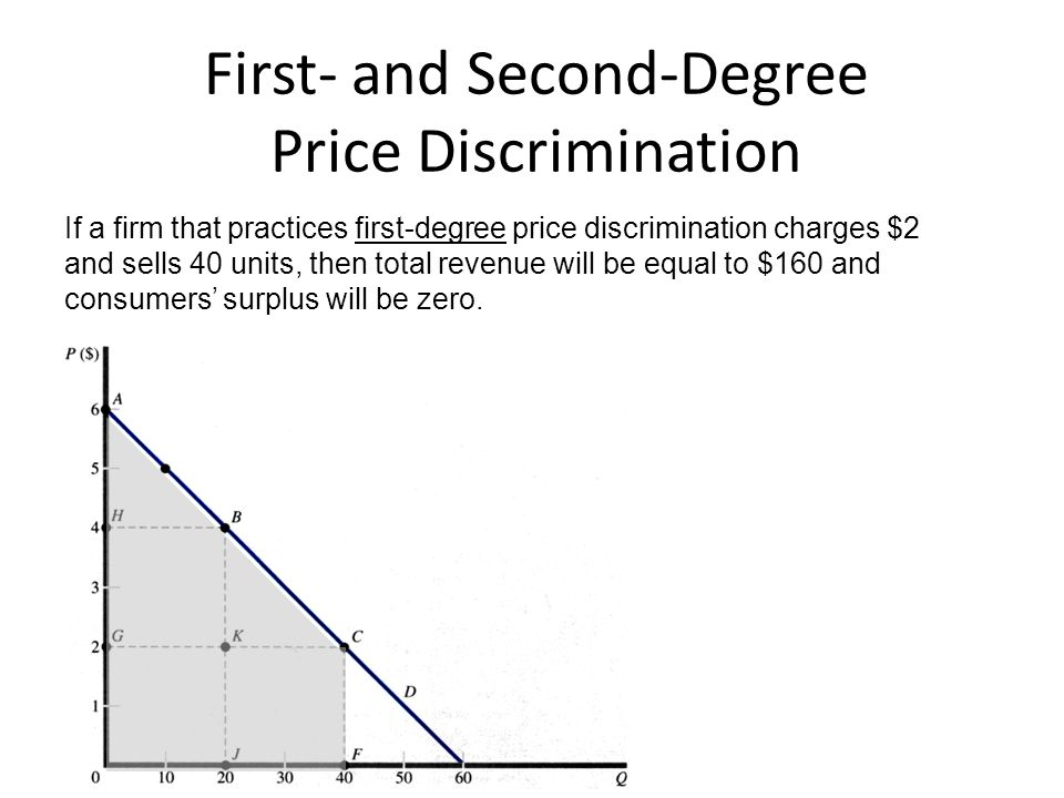 First- and Second-Degree Price Discrimination