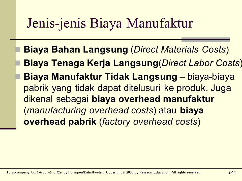 Jenis-jenis Biaya Manufaktur