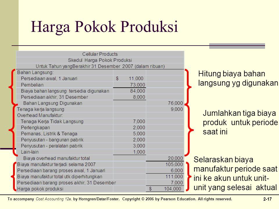 Harga Pokok Produksi Hitung biaya bahan langsung yg digunakan
