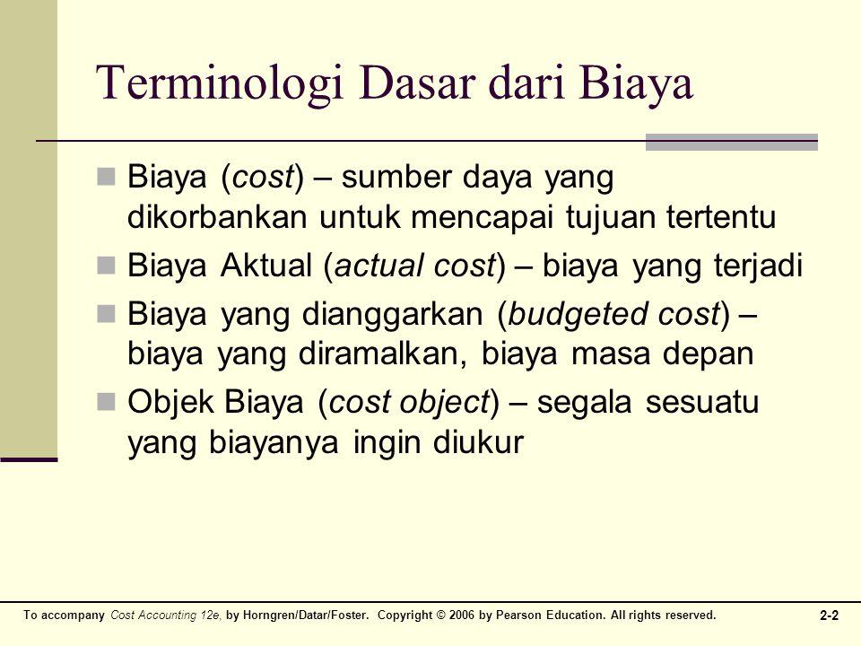 Terminologi Dasar dari Biaya