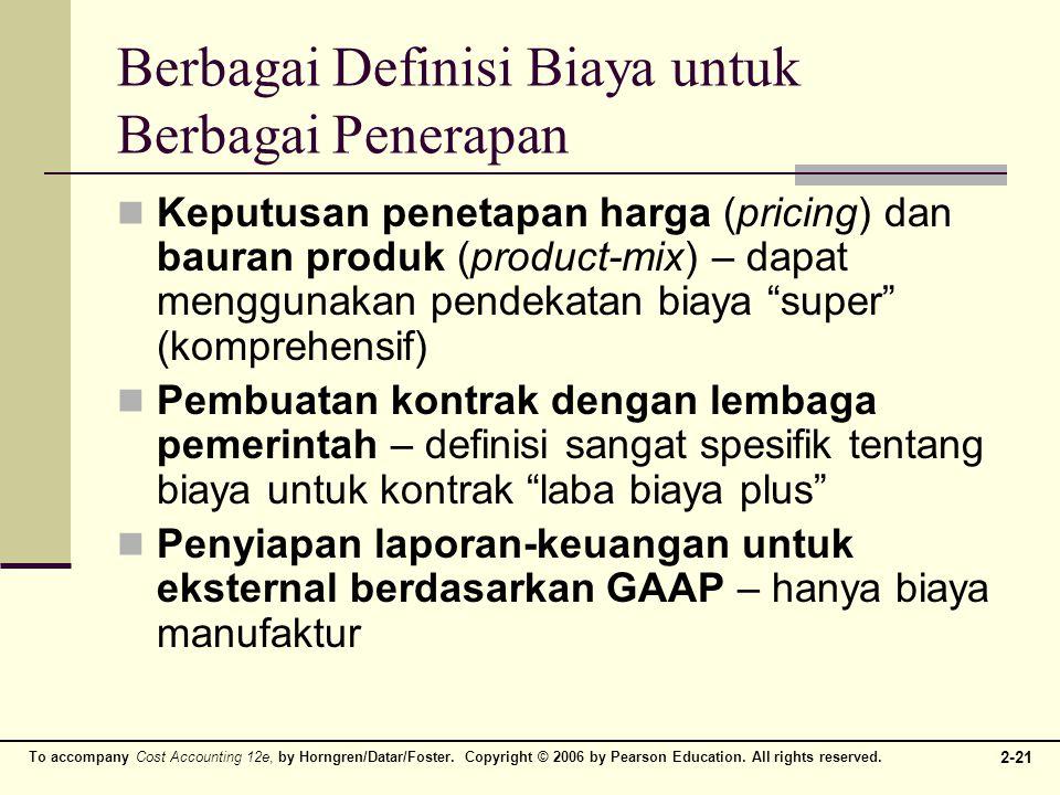 Berbagai Definisi Biaya untuk Berbagai Penerapan