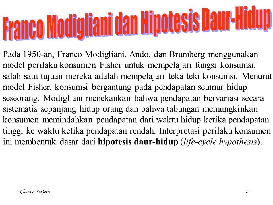 Franco Modigliani dan Hipotesis Daur-Hidup