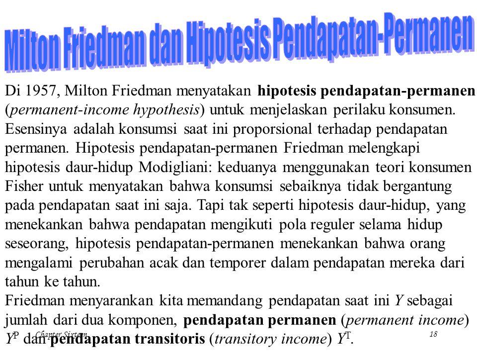 Milton Friedman dan Hipotesis Pendapatan-Permanen