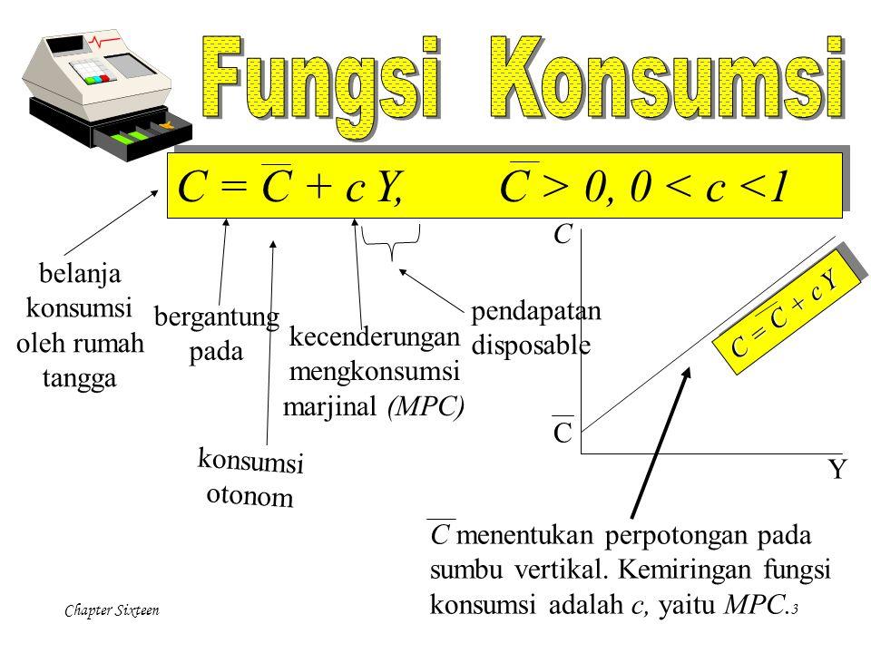 kecenderunganmengkonsumsimarjinal (MPC)