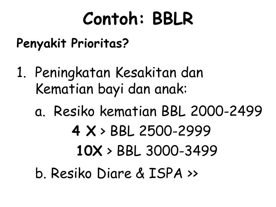 Contoh: BBLR Peningkatan Kesakitan dan Kematian bayi dan anak: