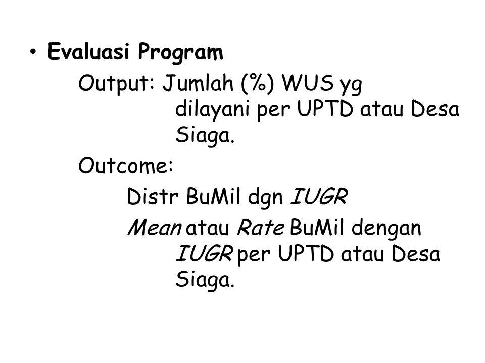 Evaluasi Program Output: Jumlah (%) WUS yg dilayani per UPTD atau Desa Siaga. Outcome: Distr BuMil dgn IUGR.