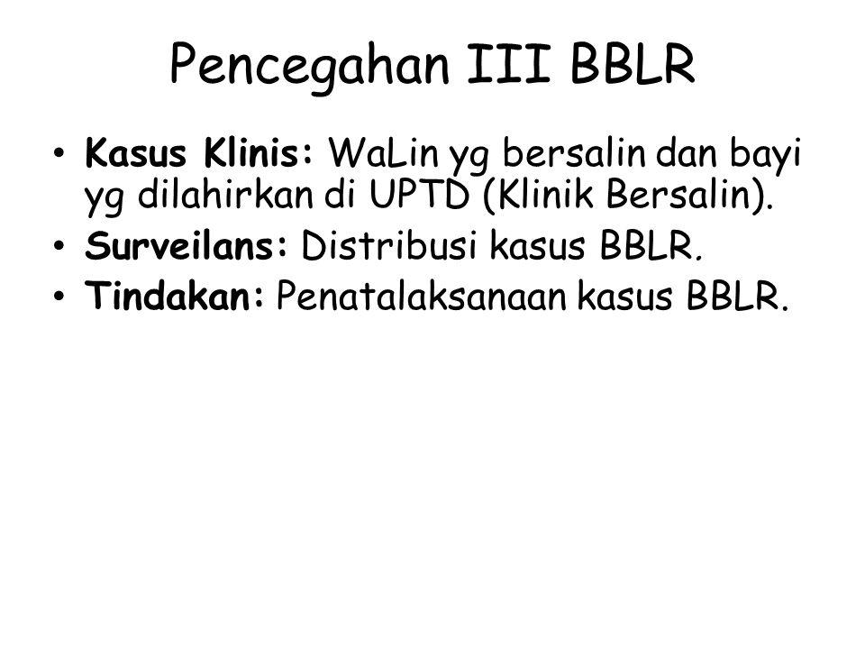 Pencegahan III BBLR Kasus Klinis: WaLin yg bersalin dan bayi yg dilahirkan di UPTD (Klinik Bersalin).