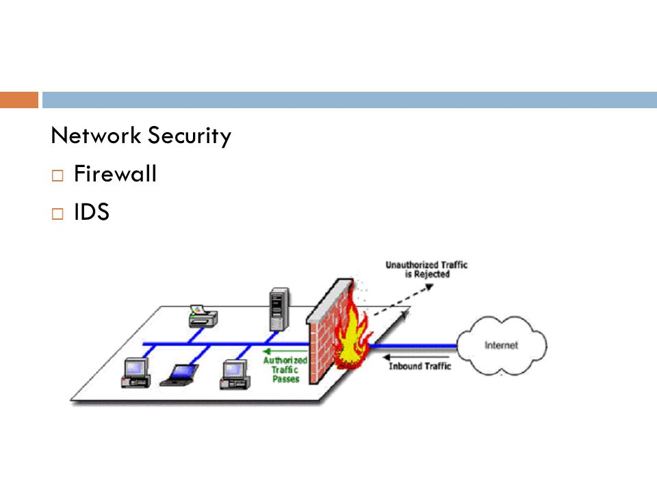 Network Security Firewall IDS