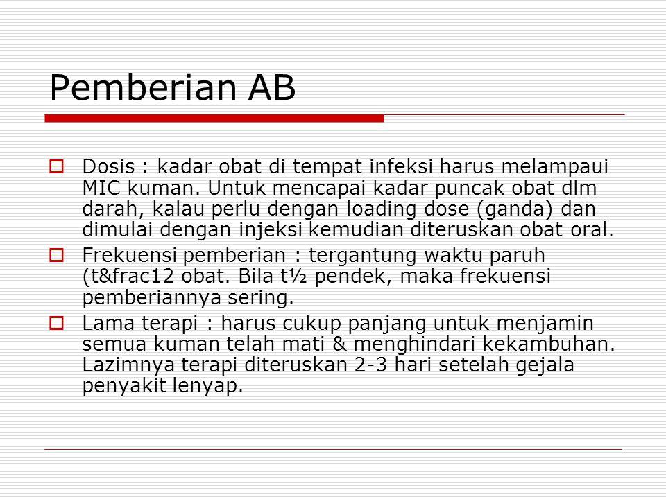Pemberian AB