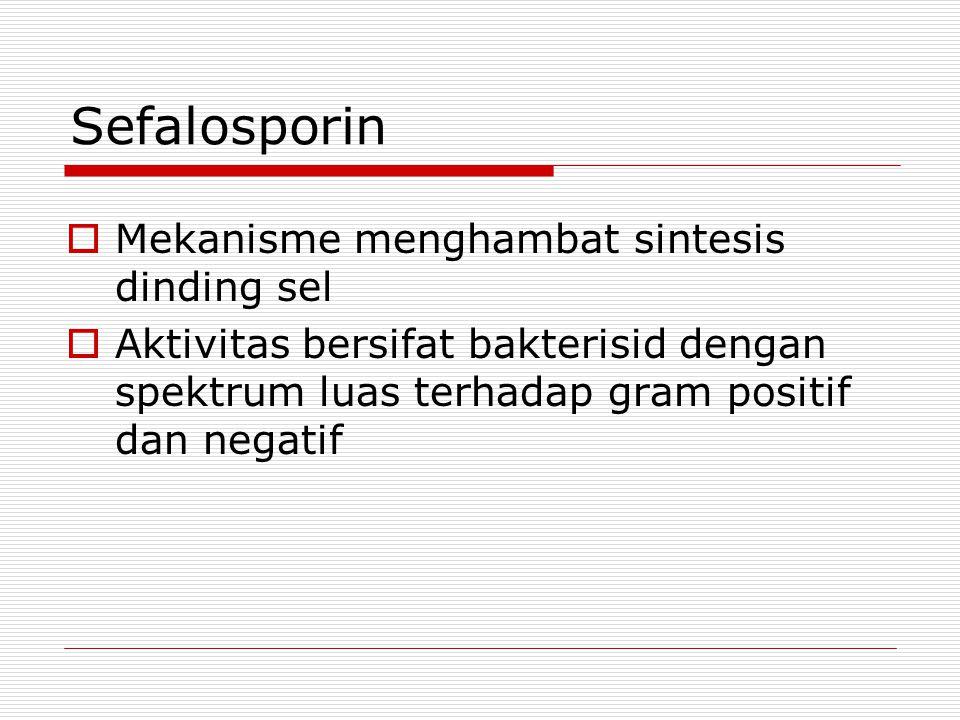 Sefalosporin Mekanisme menghambat sintesis dinding sel