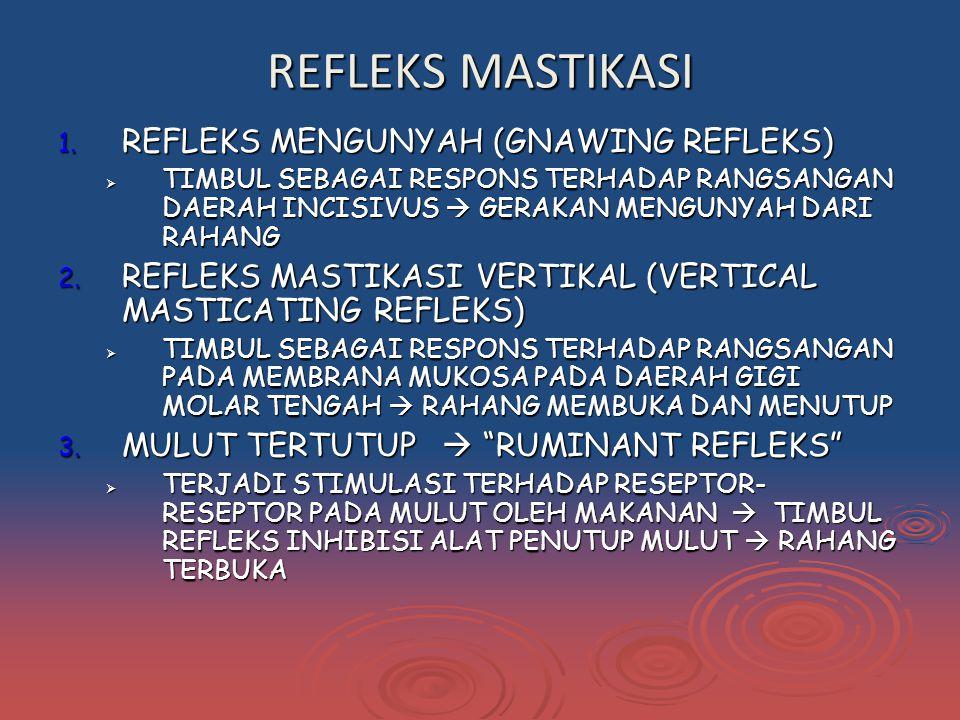 REFLEKS MASTIKASI REFLEKS MENGUNYAH (GNAWING REFLEKS)