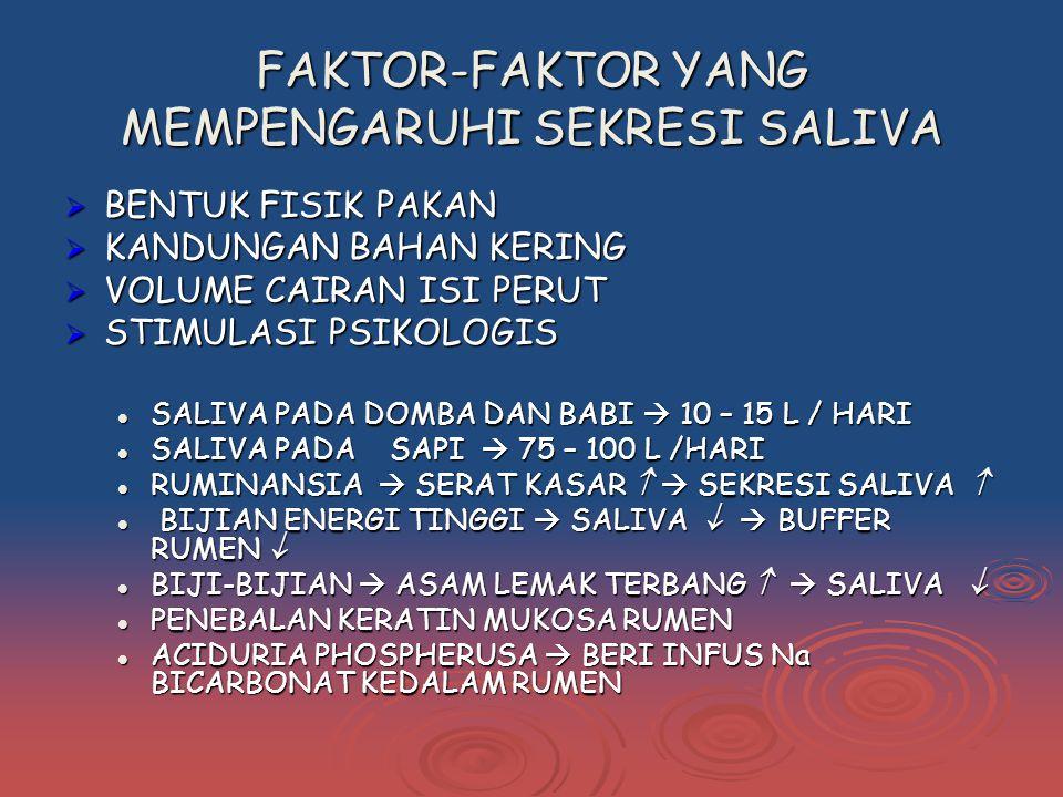 FAKTOR-FAKTOR YANG MEMPENGARUHI SEKRESI SALIVA