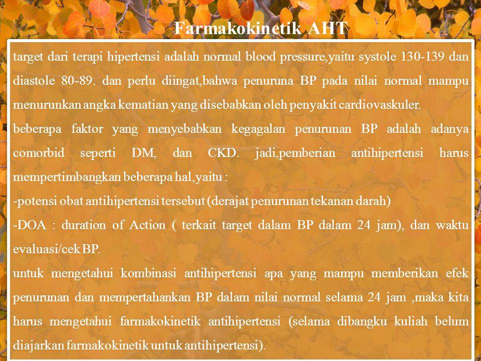 Farmakokinetik AHT