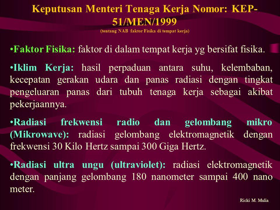 Keputusan Menteri Tenaga Kerja Nomor: KEP-51/MEN/1999 (tentang NAB faktor Fisika di tempat kerja)