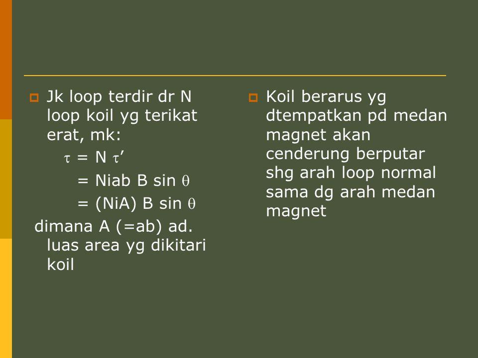 Jk loop terdir dr N loop koil yg terikat erat, mk: