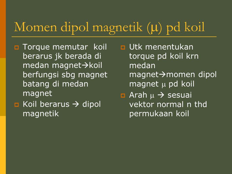 Momen dipol magnetik () pd koil