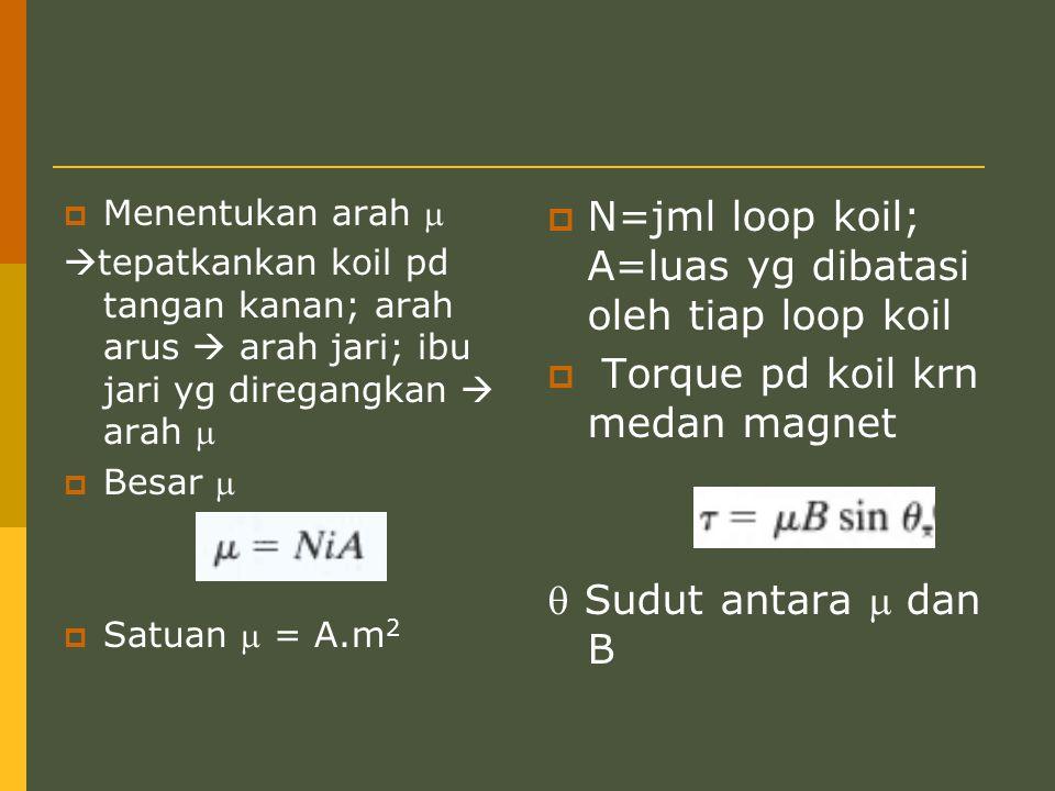 N=jml loop koil; A=luas yg dibatasi oleh tiap loop koil